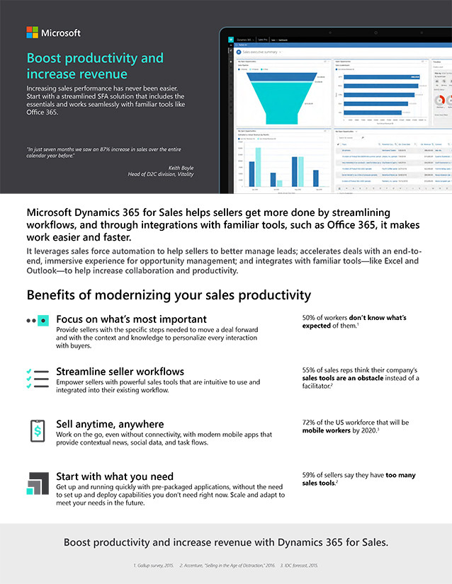 Dynamics 365 for Sales Partner