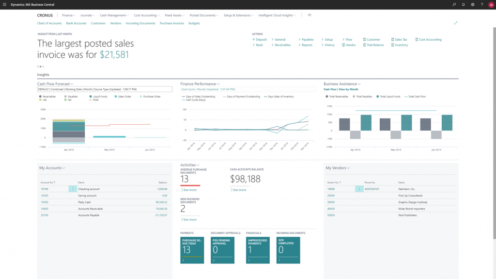 Dynamics 365 Business Central Accountant Dashboard
